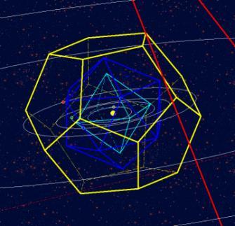Keplers Mysterium Cosmographicum im Programm Die Signatur der Sphären, Bild 2